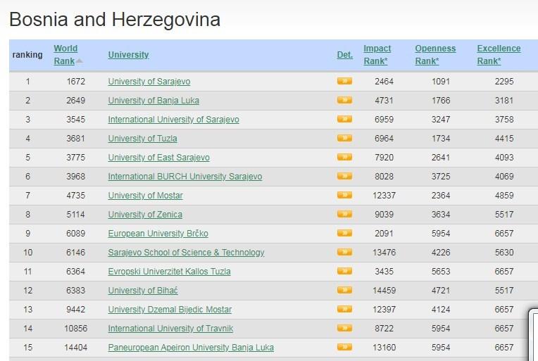 Univerzitet u Tuzli