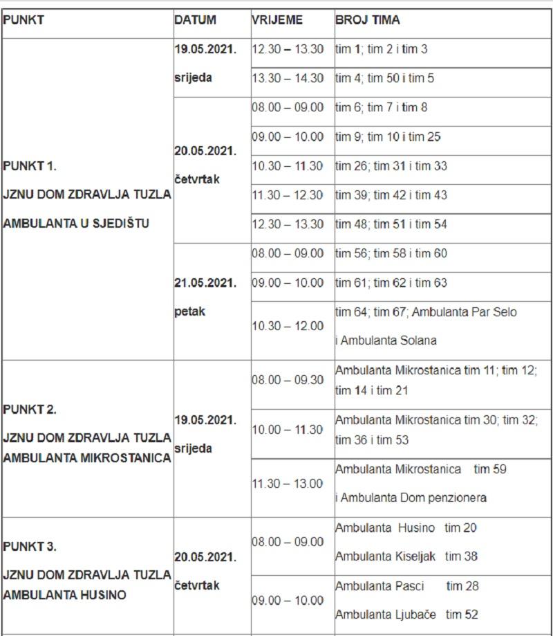 Pogledajte raspored vakcinacije za naredna tri dana u Tuzli